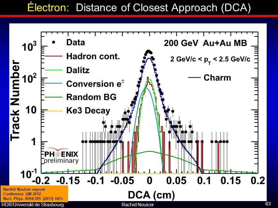 HDR/Université de Strasbourg Rachid Nouicer Électron: Distance of Closest Approach (DCA) 63 Rachid Nouicer exposé Conférence QM 2012 Nucl. Phys. A904-