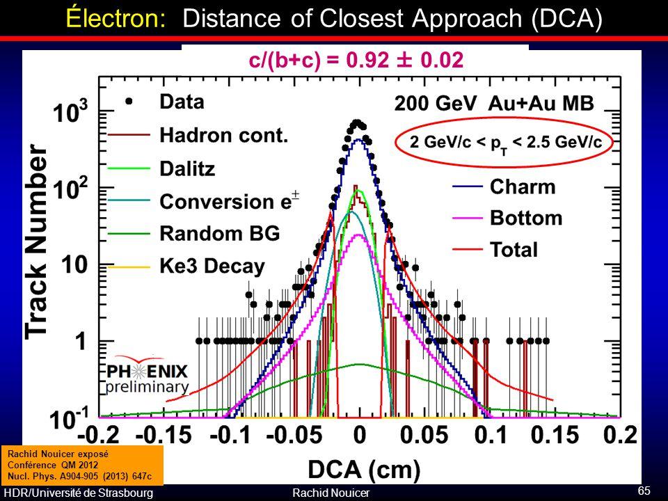 HDR/Université de Strasbourg Rachid Nouicer c/(b+c) = 0.92 ± 0.02 Électron: Distance of Closest Approach (DCA) 65 Rachid Nouicer exposé Conférence QM