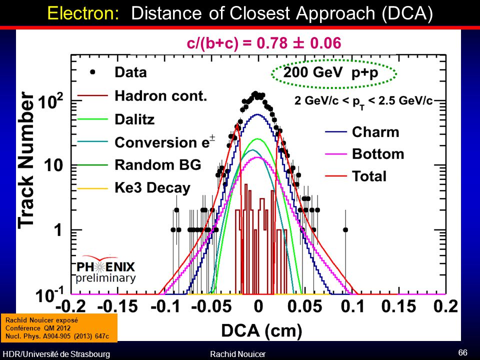 HDR/Université de Strasbourg Rachid Nouicer c/(b+c) = 0.78 ± 0.06 Electron: Distance of Closest Approach (DCA) 66 Rachid Nouicer exposé Conférence QM