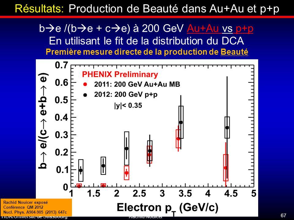 HDR/Université de Strasbourg Rachid Nouicer b  e /(b  e + c  e) à 200 GeV Au+Au vs p+p En utilisant le fit de la distribution du DCA Résultats: Pro