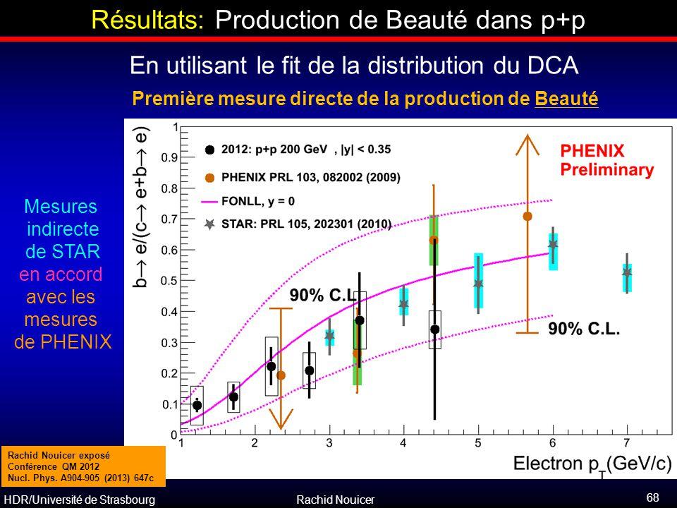 HDR/Université de Strasbourg Rachid Nouicer Mesures indirecte de STAR en accord avec les mesures de PHENIX Résultats: Production de Beauté dans p+p En