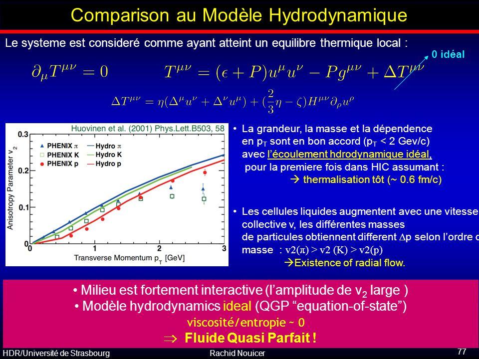 HDR/Université de Strasbourg Rachid Nouicer 77 Comparison au Modèle Hydrodynamique Le systeme est consideré comme ayant atteint un equilibre thermique