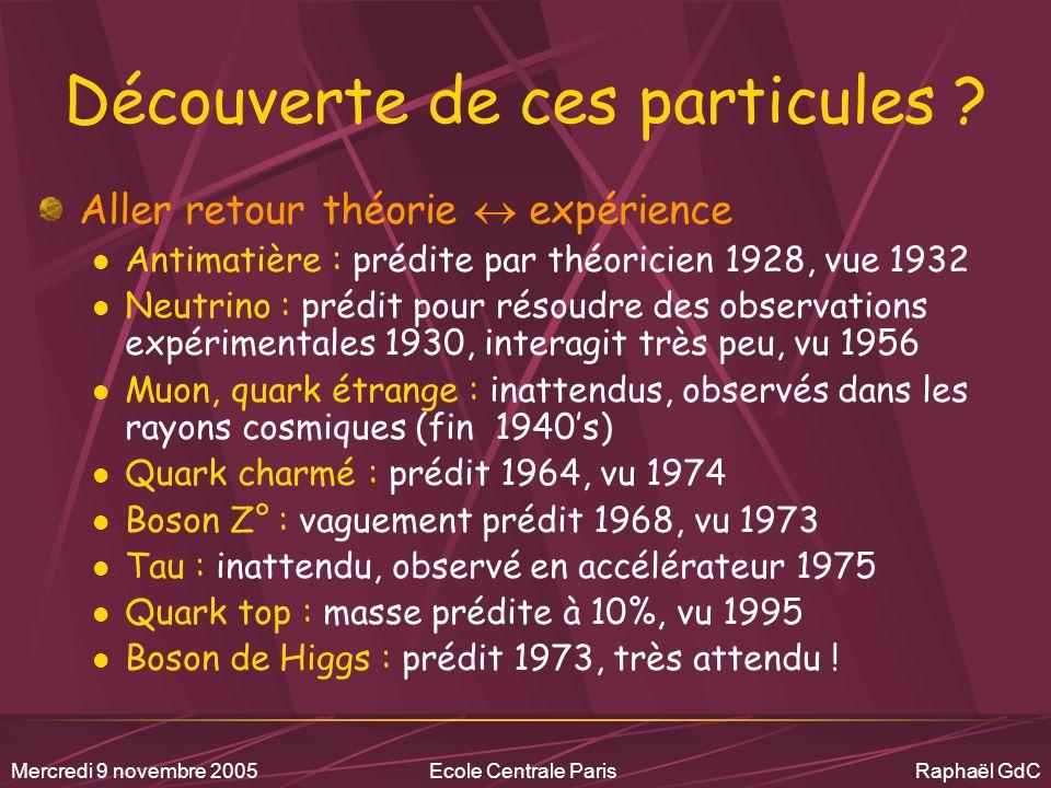 Mercredi 9 novembre 2005Ecole Centrale Paris Raphaël GdC Et de l'antimatière… Chaque particule a une antiparticule Même masse, durée de vie, spin Toutes charges opposées Parfois particule = antiparticule (photon, pion neutre, Z°…) L'antimatière annihile la matière en libérant de l'énergie (et vice-versa) p + p  photons