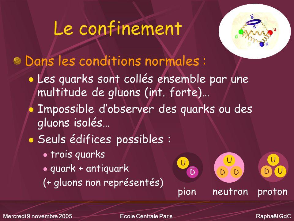 Mercredi 9 novembre 2005Ecole Centrale Paris Raphaël GdC L'interaction forte Responsable de la cohésion nucléaire Colle les protons et les neutrons dans les noyaux … de la cohésion des protons et des neutrons Quarks collés par multitude de gluons Responsable de 99% de notre masse Électron 2000 fois plus léger que neutron et proton Quarks contribuent pour moins de 1% à leur masse Masse ~ énergie d'interaction (gluons) (mais les gluons sont de masses nulles) E=mc 2