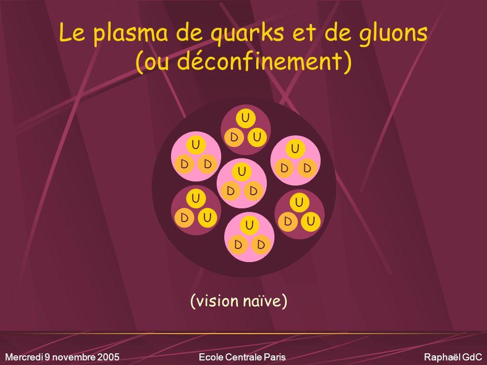 Mercredi 9 novembre 2005Ecole Centrale Paris Raphaël GdC Le plasma de quarks et de gluons (ou dé-confinement) Prédiction de la théorie de l'interaction forte (chromo-dynamique quantique) Si nous chauffons (ou comprimons) des noyaux, les quarks et les gluons se libèrent et forment une soupe, un plasma… Transition de phase T c ~ 10 13 °C = 10 000 T  (T  ~ 10 8 °C) ε C ~ 1 GeV/fm 3 D'après F.