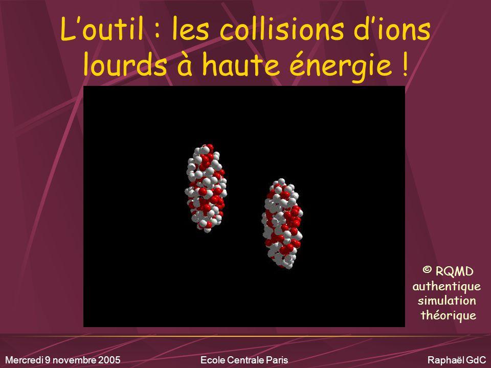 Mercredi 9 novembre 2005Ecole Centrale Paris Raphaël GdC Où observer ce plasma .