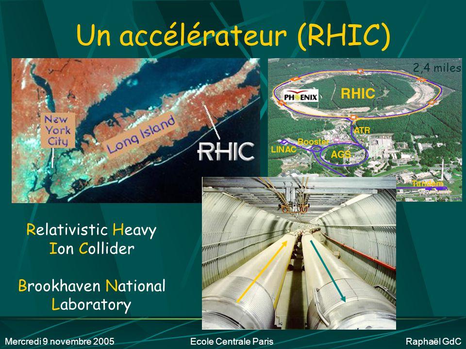 Le métier d'expérimentateur Par exemple sur l'expérience PHENIX, à la recherche du plasma de quarks et de gluons