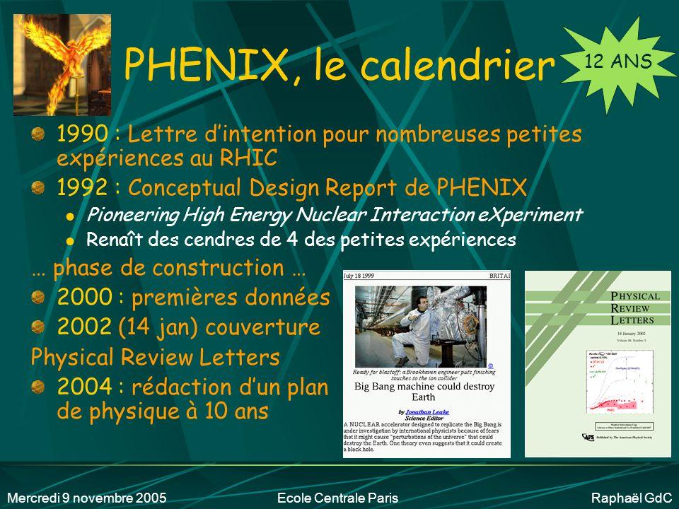 Mercredi 9 novembre 2005Ecole Centrale Paris Raphaël GdC Un accélérateur (RHIC) 2,4 miles Relativistic Heavy Ion Collider Brookhaven National Laboratory