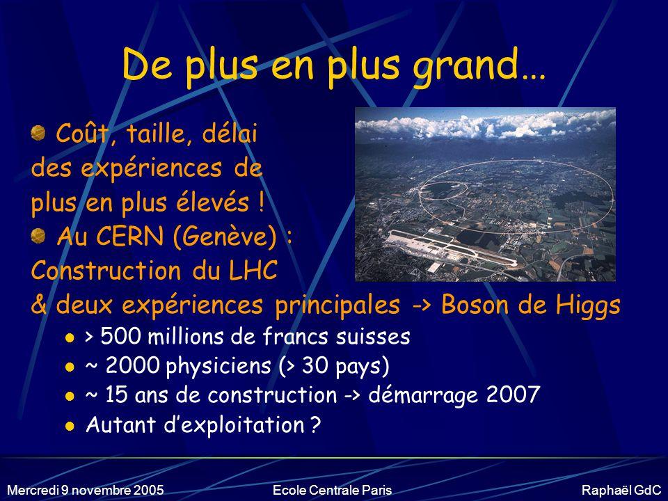 Mercredi 9 novembre 2005Ecole Centrale Paris Raphaël GdC