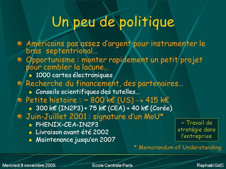 Mercredi 9 novembre 2005Ecole Centrale Paris Raphaël GdC PHENIX, en 2001 Nord Sud MuId MuTr MuTr MuId - Dis donc, il ne manque pas quelque chose à droite .