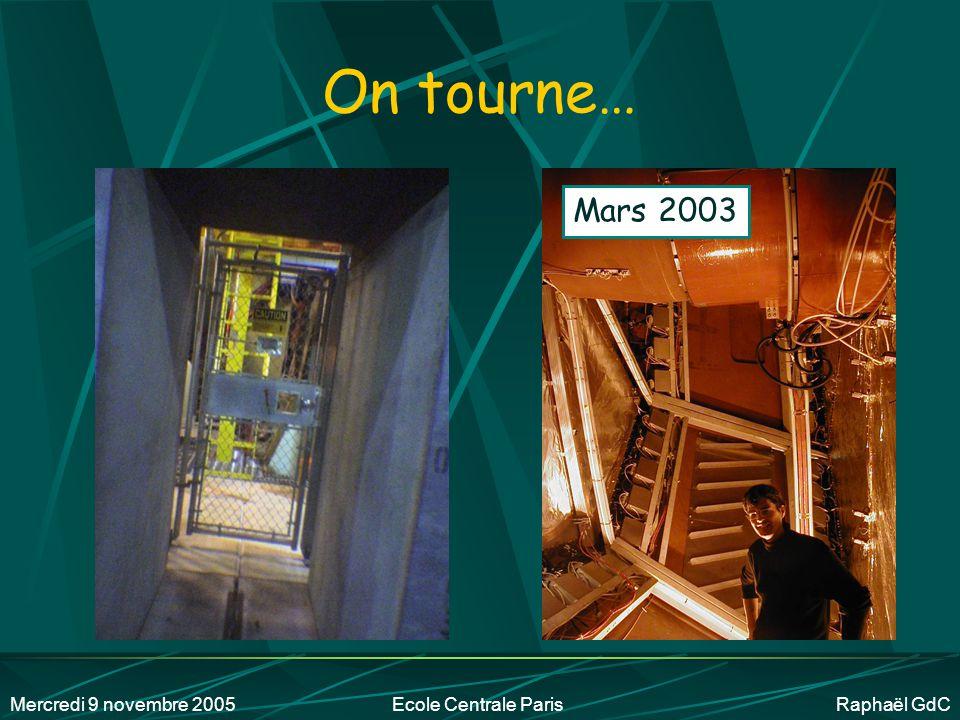Mercredi 9 novembre 2005Ecole Centrale Paris Raphaël GdC On ferme… Fermeture du détecteur… 29 Sept.