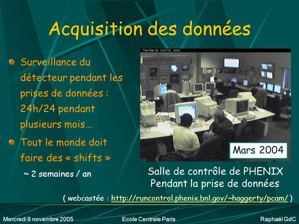 Mercredi 9 novembre 2005Ecole Centrale Paris Raphaël GdC On tourne… Mars 2003