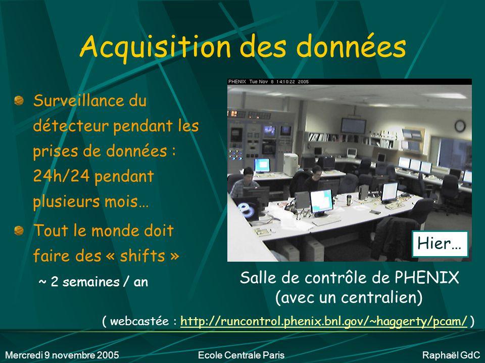 Mercredi 9 novembre 2005Ecole Centrale Paris Raphaël GdC Acquisition des données Surveillance du détecteur pendant les prises de données : 24h/24 pendant plusieurs mois… Tout le monde doit faire des « shifts » ~ 2 semaines / an Salle de contrôle de PHENIX Pendant la prise de données Mars 2004 ( webcastée : http://runcontrol.phenix.bnl.gov/~haggerty/pcam/ )http://runcontrol.phenix.bnl.gov/~haggerty/pcam/