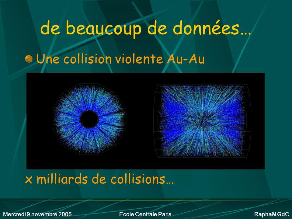 Mercredi 9 novembre 2005Ecole Centrale Paris Raphaël GdC Acquisition des données Surveillance du détecteur pendant les prises de données : 24h/24 pendant plusieurs mois… Tout le monde doit faire des « shifts » ~ 2 semaines / an Salle de contrôle de PHENIX (avec un centralien) Hier… ( webcastée : http://runcontrol.phenix.bnl.gov/~haggerty/pcam/ )http://runcontrol.phenix.bnl.gov/~haggerty/pcam/