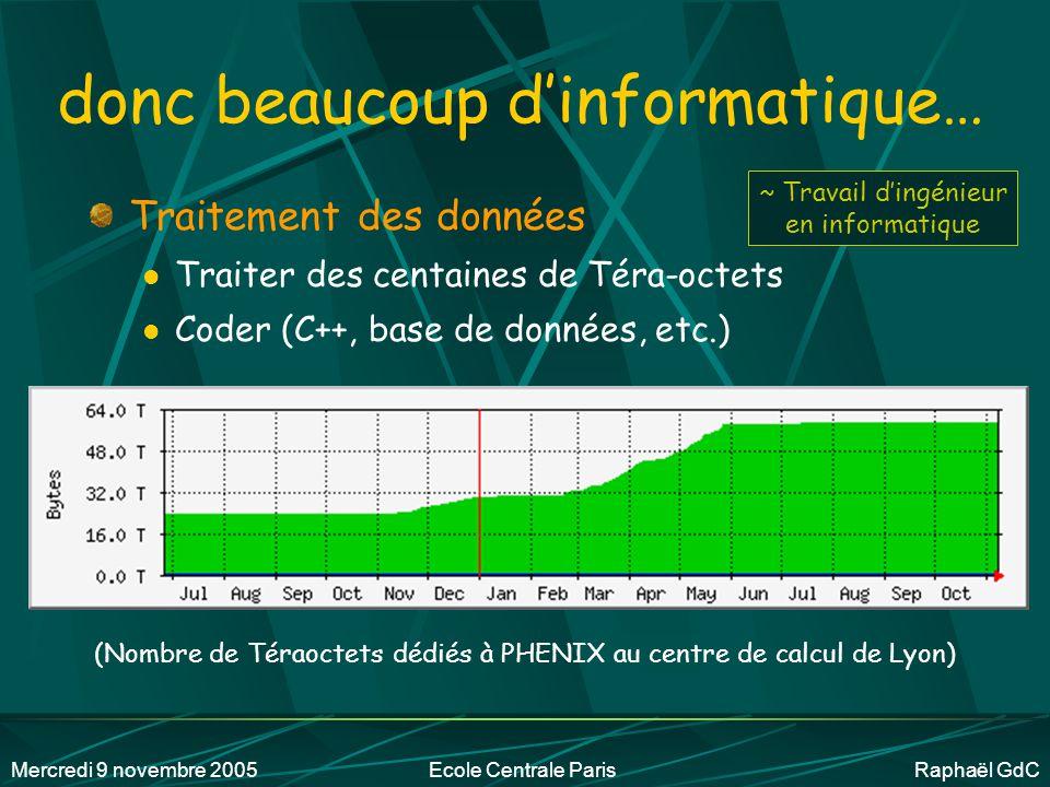 Mercredi 9 novembre 2005Ecole Centrale Paris Raphaël GdC de beaucoup de données… Une collision violente Au-Au x milliards de collisions…