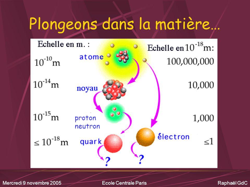 Le plasma de quarks et de gluons Un exemple de recherche fondamentale