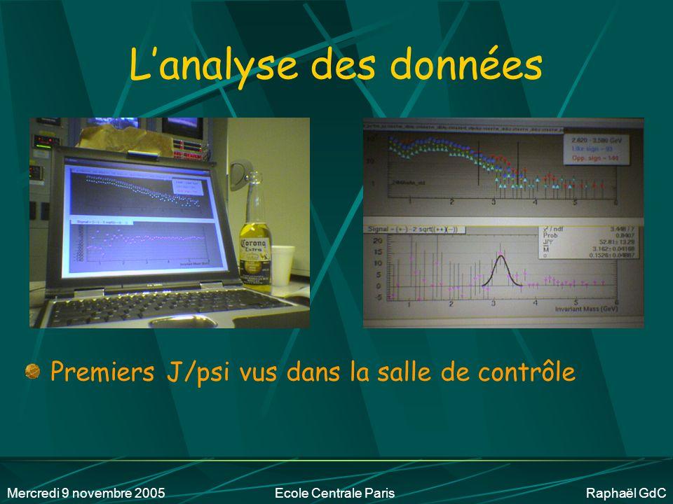 Mercredi 9 novembre 2005Ecole Centrale Paris Raphaël GdC L'analyse des données Regarder des distributions… Quantifier les erreurs… Faire (enfin ) de la physique Etc.