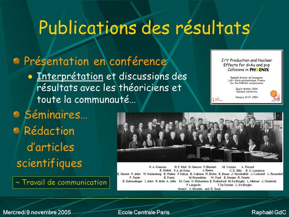 Mercredi 9 novembre 2005Ecole Centrale Paris Raphaël GdC L'analyse des données Premiers J/psi vus dans la salle de contrôle