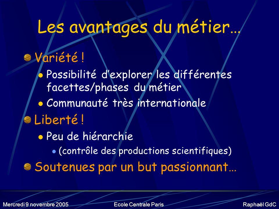 Mercredi 9 novembre 2005Ecole Centrale Paris Raphaël GdC L'inconvénient du métier… Salaire… Surtout pendant la thèse .