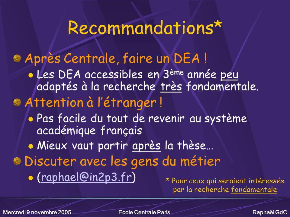 Mercredi 9 novembre 2005Ecole Centrale Paris Raphaël GdC Débouchés .