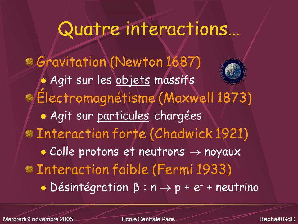 Mercredi 9 novembre 2005Ecole Centrale Paris Raphaël GdC Plongeons dans la matière… proton neutron