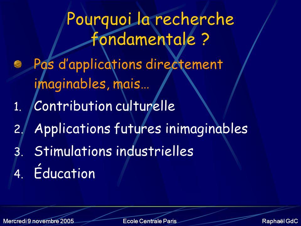 Mercredi 9 novembre 2005Ecole Centrale Paris Raphaël GdC Pourquoi la recherche fondamentale .