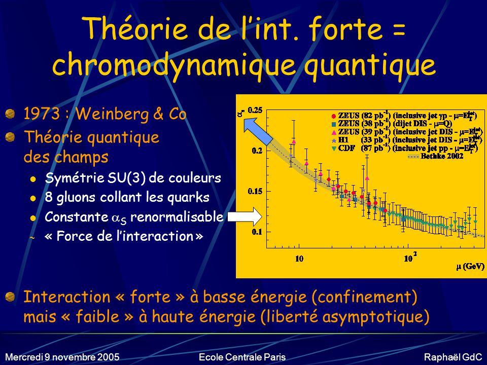 Mercredi 9 novembre 2005Ecole Centrale Paris Raphaël GdC Suppression du J/psi