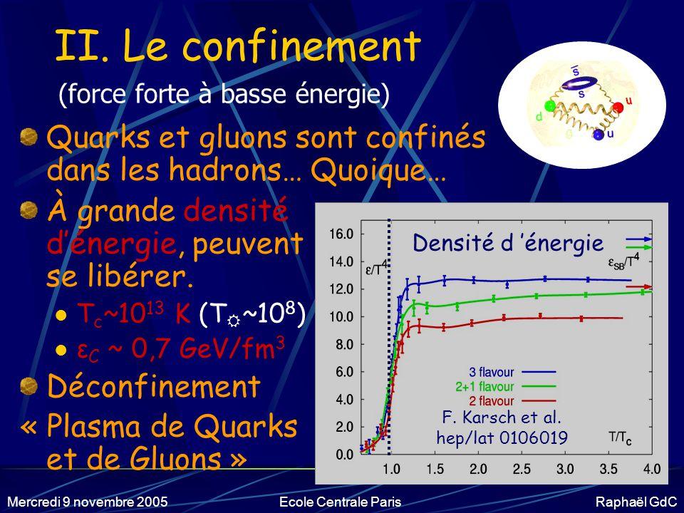 Mercredi 9 novembre 2005Ecole Centrale Paris Raphaël GdC I.