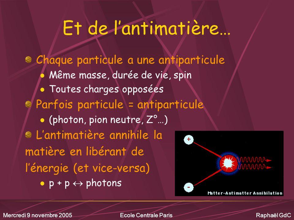 Mercredi 9 novembre 2005Ecole Centrale Paris Raphaël GdC Au-delà de notre matière… Notre matière = Quark « up » (q = +2/3) Quark « down » (q = -1/3)  proton (uud) neutron (udd) Un « lepton » (q = -1) Un « neutrino » (q = 0) Deux autres familles + antimatière ( q = charge électrique en unité élémentaire : 1,6 10 -19 C )