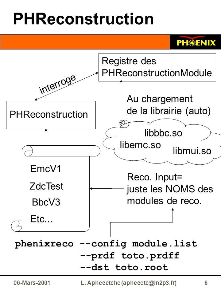 06-Mars-2001L. Aphecetche (aphecetc@in2p3.fr)6 PHReconstruction Registre des PHReconstructionModule interroge phenixreco --config module.list --prdf t
