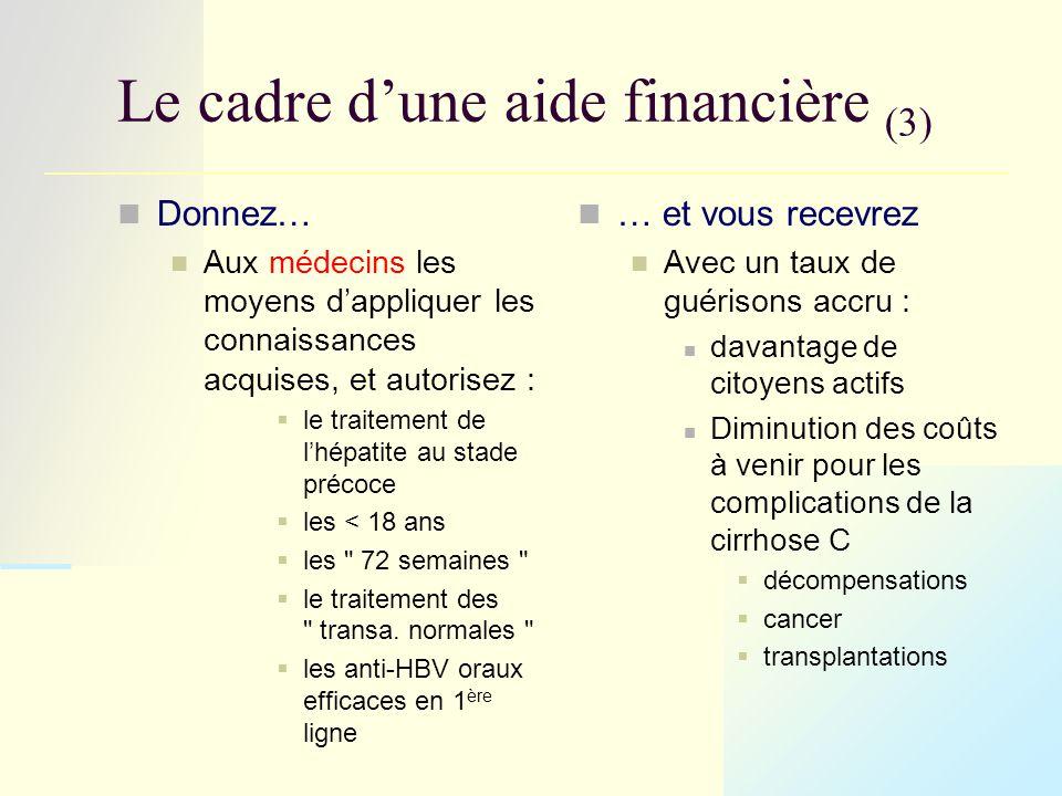 Le cadre d'une aide financière (3) Donnez… Aux médecins les moyens d'appliquer les connaissances acquises, et autorisez :  le traitement de l'hépatite au stade précoce  les < 18 ans  les 72 semaines  le traitement des transa.