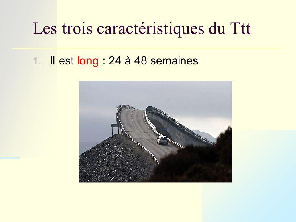 Les trois caractéristiques du Ttt 1. Il est long : 24 à 48 semaines