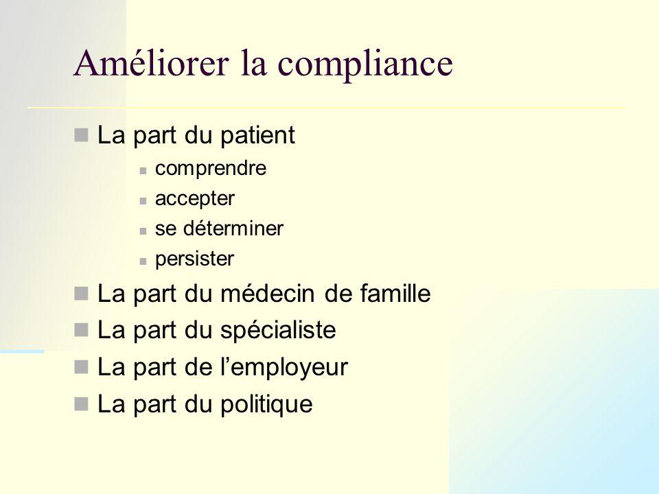 Améliorer la compliance La part du patient comprendre accepter se déterminer persister La part du médecin de famille La part du spécialiste La part de l'employeur La part du politique