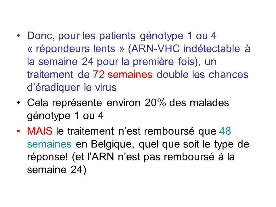Donc, pour les patients génotype 1 ou 4 « répondeurs lents » (ARN-VHC indétectable à la semaine 24 pour la première fois), un traitement de 72 semaine
