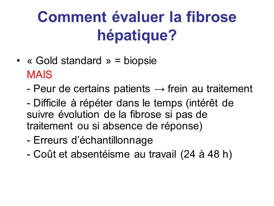 « Gold standard » = biopsie MAIS - Peur de certains patients → frein au traitement - Difficile à répéter dans le temps (intérêt de suivre évolution de
