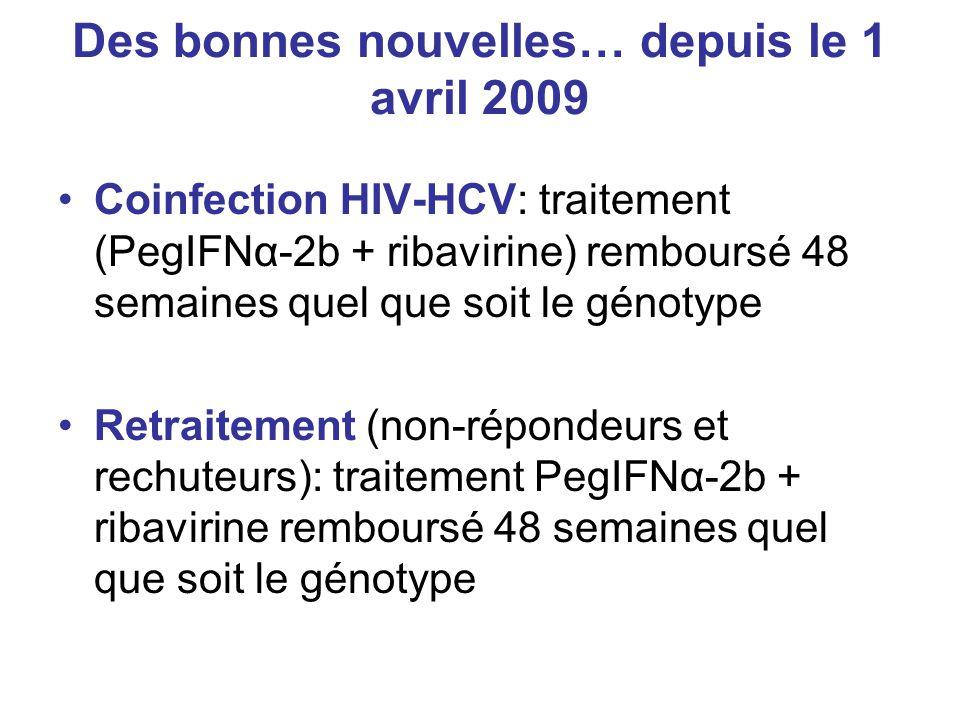 Des bonnes nouvelles… depuis le 1 avril 2009 Coinfection HIV-HCV: traitement (PegIFNα-2b + ribavirine) remboursé 48 semaines quel que soit le génotype
