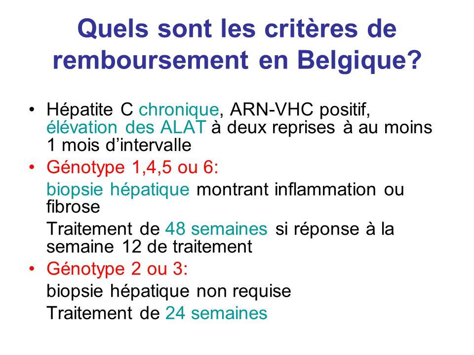 Quels sont les critères de remboursement en Belgique? Hépatite C chronique, ARN-VHC positif, élévation des ALAT à deux reprises à au moins 1 mois d'in