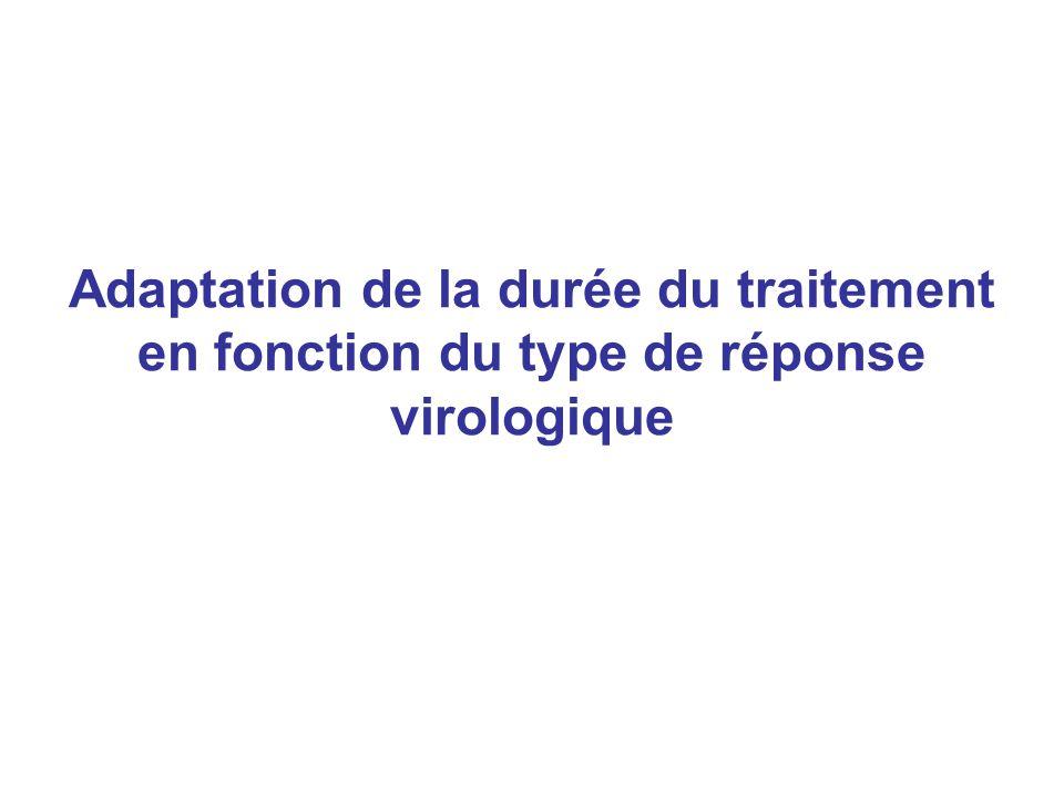 Adaptation de la durée du traitement en fonction du type de réponse virologique