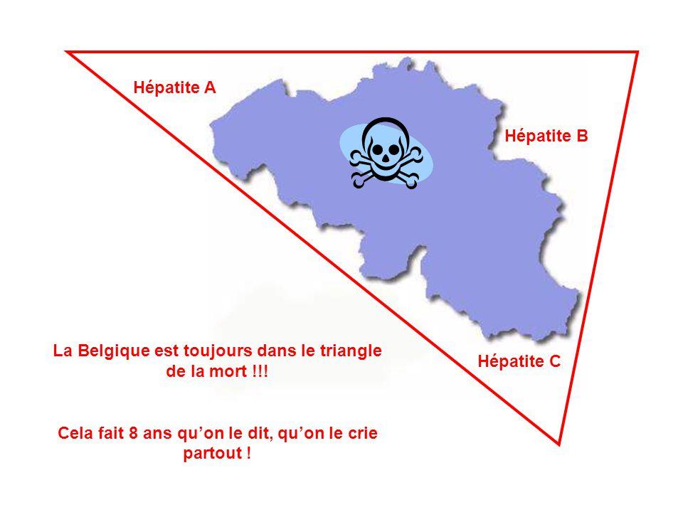 Hépatite A Hépatite B Hépatite C La Belgique est toujours dans le triangle de la mort !!! Cela fait 8 ans qu'on le dit, qu'on le crie partout !