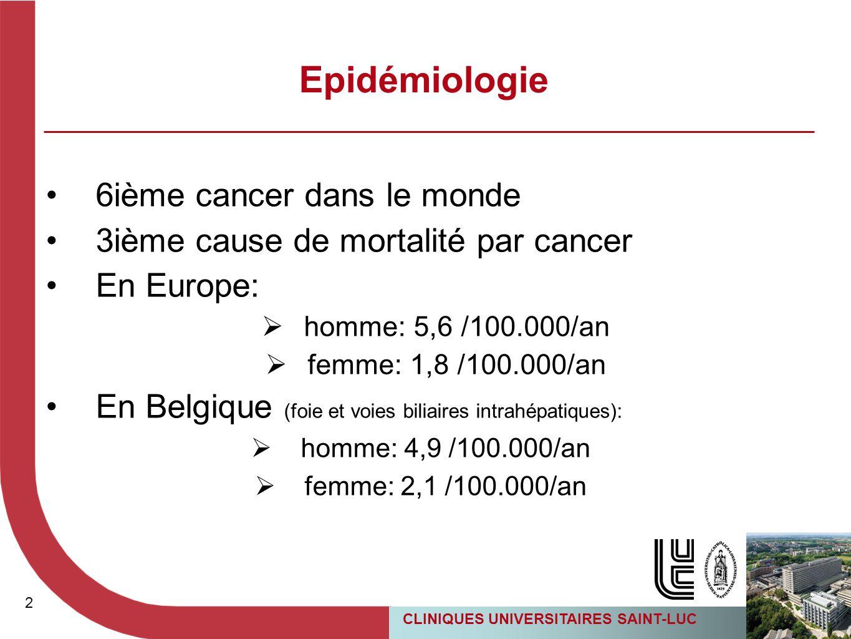 2 CLINIQUES UNIVERSITAIRES SAINT-LUC 2 Epidémiologie 6ième cancer dans le monde 3ième cause de mortalité par cancer En Europe:  homme: 5,6 /100.000/a