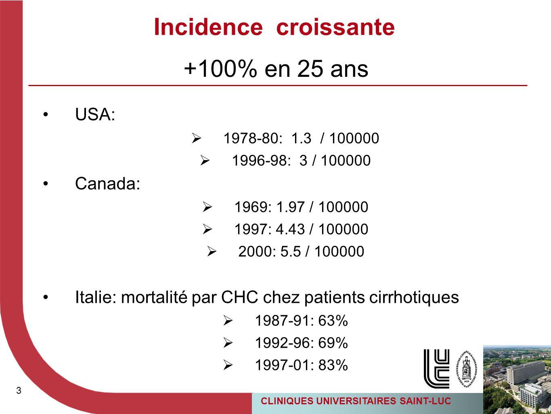 3 CLINIQUES UNIVERSITAIRES SAINT-LUC 3 Incidence croissante USA:  1978-80: 1.3 / 100000  1996-98: 3 / 100000 Canada:  1969: 1.97 / 100000  1997: 4