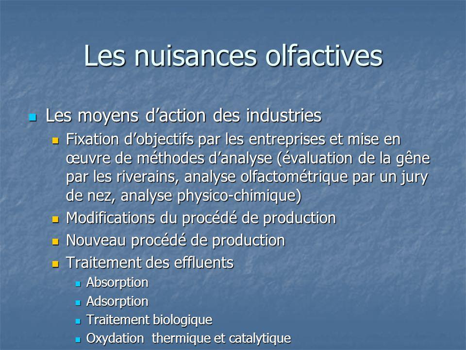 Les nuisances olfactives Les moyens d'action des industries Les moyens d'action des industries Fixation d'objectifs par les entreprises et mise en œuv