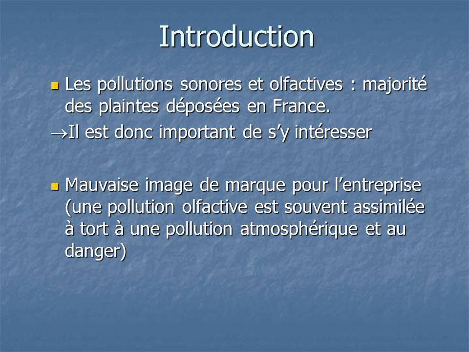 Introduction Les pollutions sonores et olfactives : majorité des plaintes déposées en France. Les pollutions sonores et olfactives : majorité des plai