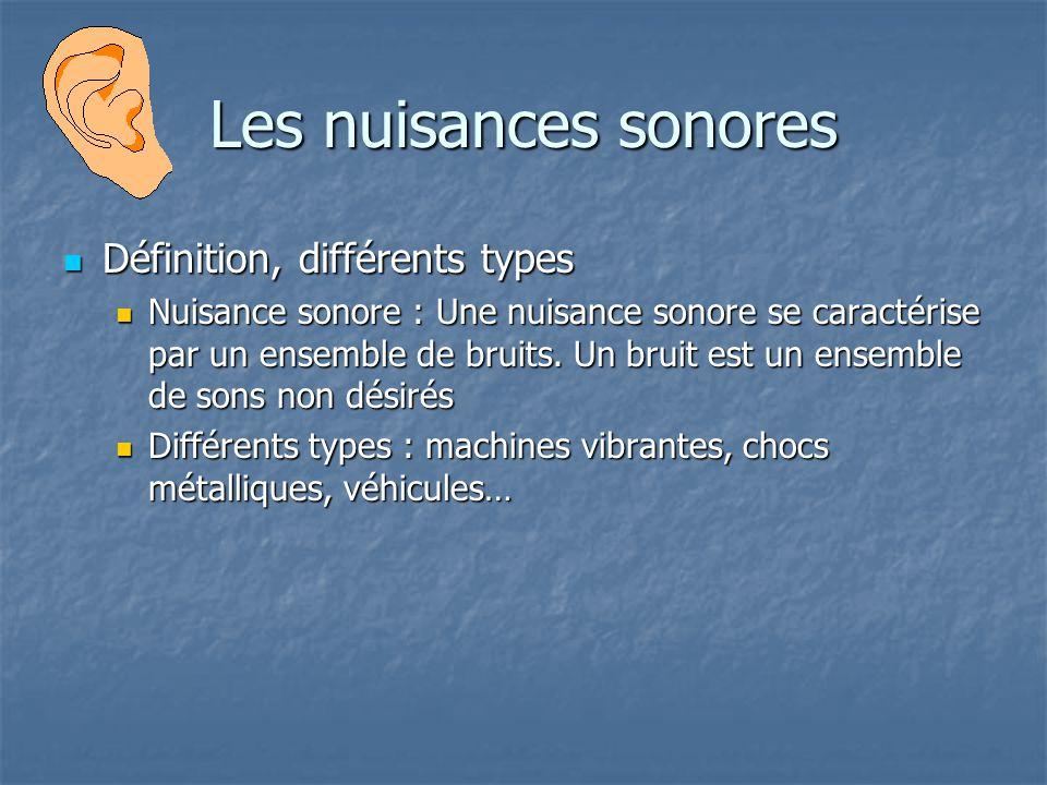Les nuisances sonores Définition, différents types Définition, différents types Nuisance sonore : Une nuisance sonore se caractérise par un ensemble d