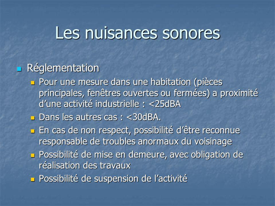 Les nuisances sonores Réglementation Réglementation Pour une mesure dans une habitation (pièces principales, fenêtres ouvertes ou fermées) a proximité