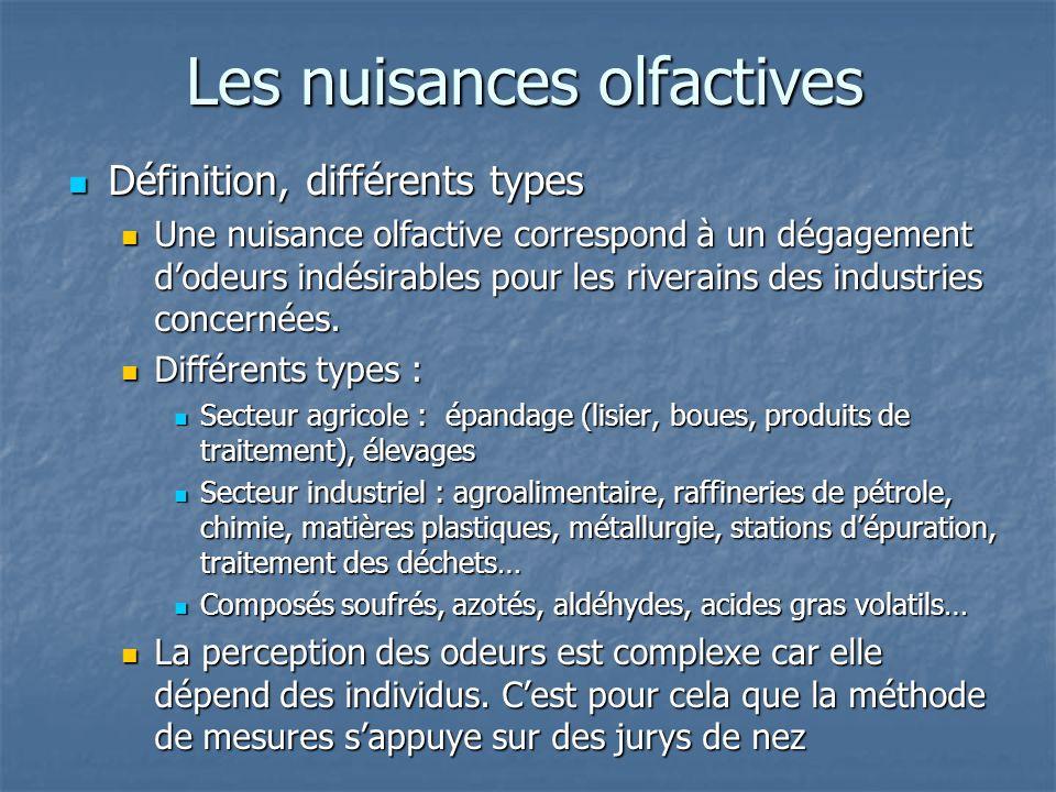 Les nuisances olfactives Définition, différents types Définition, différents types Une nuisance olfactive correspond à un dégagement d'odeurs indésira