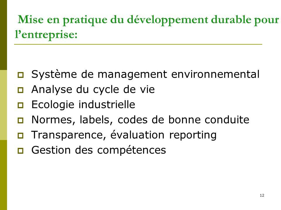 12 Mise en pratique du développement durable pour l'entreprise:  Système de management environnemental  Analyse du cycle de vie  Ecologie industrie