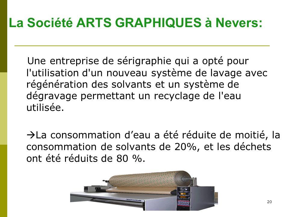20 La Société ARTS GRAPHIQUES à Nevers: Une entreprise de sérigraphie qui a opté pour l'utilisation d'un nouveau système de lavage avec régénération d