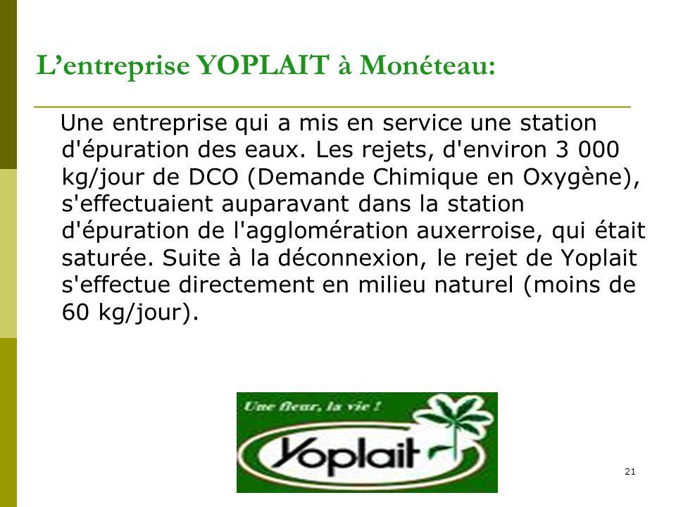 21 L'entreprise YOPLAIT à Monéteau: Une entreprise qui a mis en service une station d'épuration des eaux. Les rejets, d'environ 3 000 kg/jour de DCO (