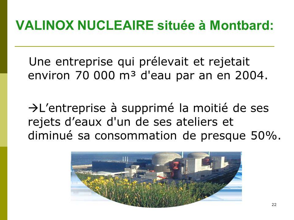 22 VALINOX NUCLEAIRE située à Montbard: Une entreprise qui prélevait et rejetait environ 70 000 m³ d'eau par an en 2004.  L'entreprise à supprimé la
